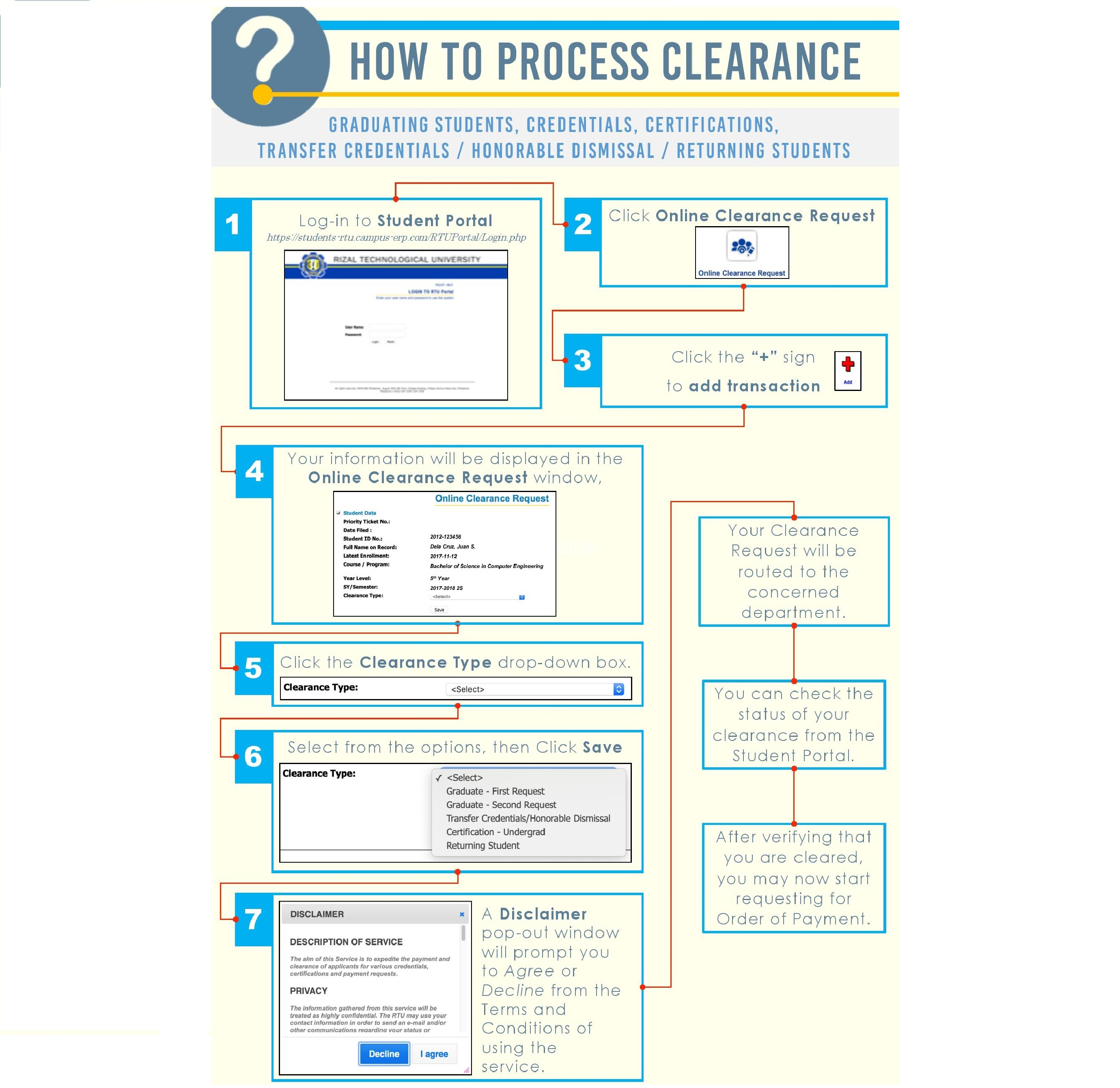 ONLINE CLEARANCE PROCESS