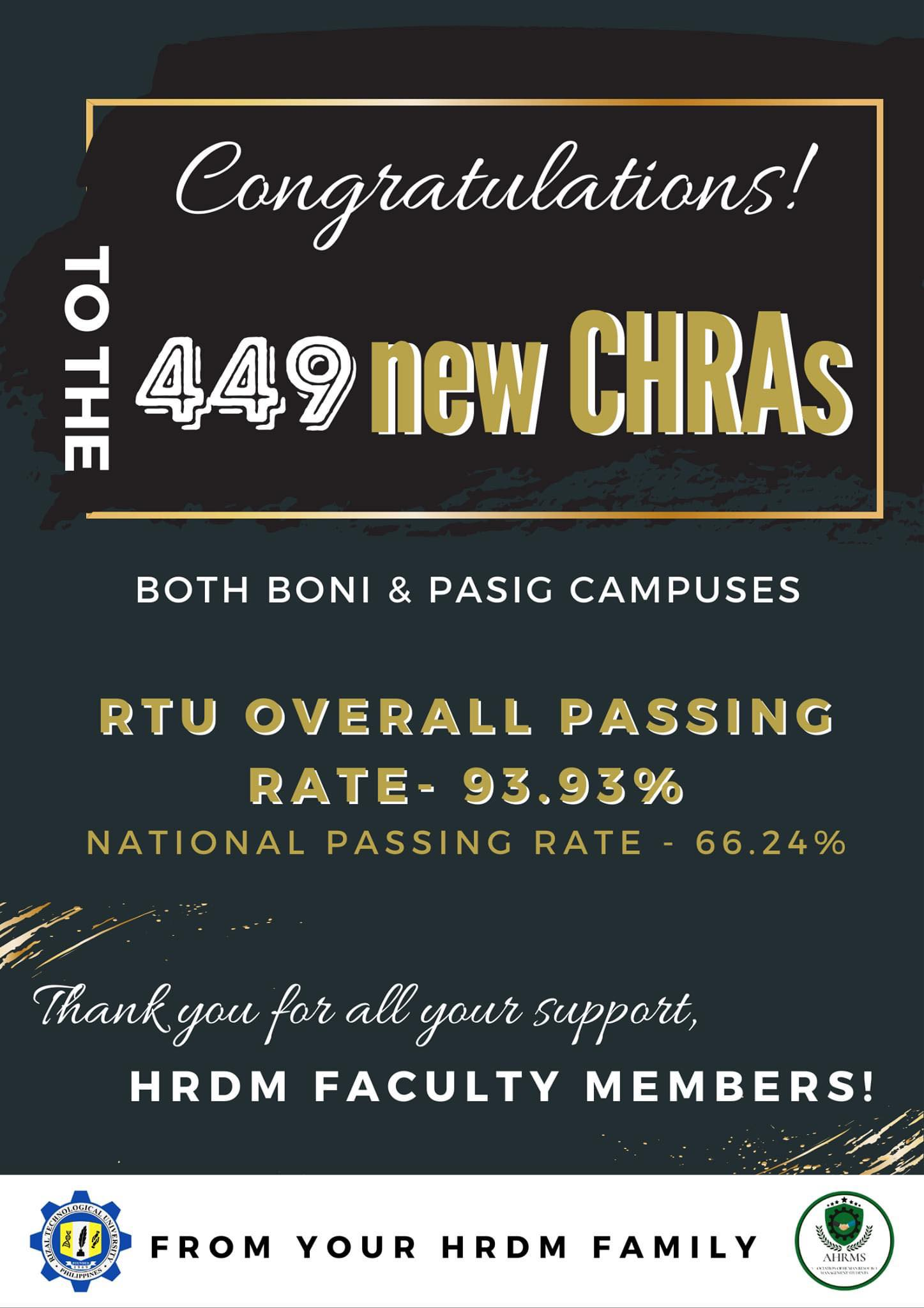You are currently viewing CONGRATULATIONS TO THE 449 NEW CHRAs (RTU OVERALL PASSING RATE-93.93%)